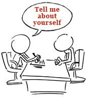 Interview Tip Job Interview Coaching Preparation Interviewing Skill