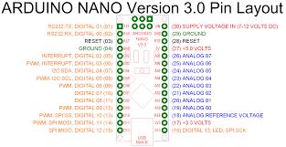 arduino data sheet arduino nano and ws2812 arduino stack exchange