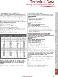 Stone Code Explanation Chart Surface Finish Guide
