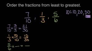 Fractions Chart Smallest To Largest Ordering Fractions Video Fractions Khan Academy
