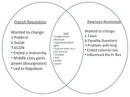 Compare American And French Revolution Venn Diagram Causes Am Rev Fr Rev