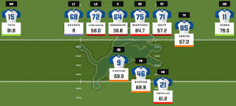 lions 2017 depth chart 2016 fantasy football depth charts detroit lions pff news