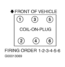 solved what is the firing order for a 1995 toyota t100 fixya more then likely you have 4 cylinder but here the 6 cylinder anyway hope this helps you