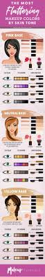 the most flattering makeup colors by skin tone makeup guide makeup colors by skin