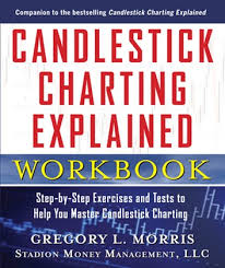 Mastering Candlestick Charts Candlestick Charting Explained Workbook Step By Step Exercises And Tests To Help You Master Candlestick Charting