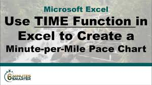 Race Walking Pace Chart Use Excel Time Function To Make A Minute Per Mile Pace Chart And Timing Band For Your Next Race