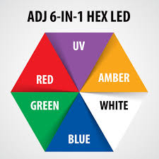Adj Ultra Hex Par 3 Led Fixture Produce Wide Washes With