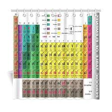 Interestprint Periodic Table Of Elements Chart Chemistry Design