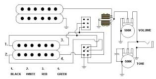 humbuckers wiring diagram for electric guitars wiring guitar wiring diagram