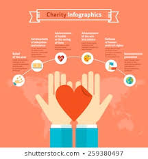 Chart Charity Donation Charity Infographic Stock Vectors Images Vector