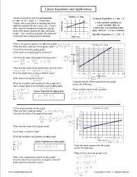 graphing slope intercept worksheets linear equation examples form worksheet kuta