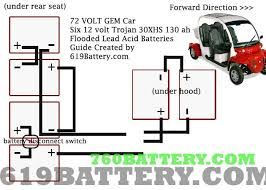 GEM Car Battery Install Guide1 gem car repair san diego on gem car battery wiring diagram