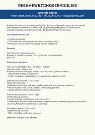 Federal Resume Writing Services Washington Dc Resume Examples