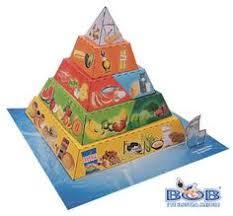 mi piramide en espanol.  Espanol Resultado De Imagen Para Piramide Alimenticia Maqueta Origami Searching  Google Diy Activities Inside Mi Piramide En Espanol F