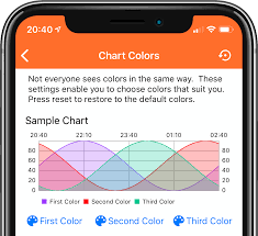 Weather Color Chart Forecast Color Settings