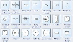 electrical drawing software electrical drawing symbols transformer