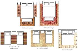Image Under Bed Bedroom Rug Placement Bedroom Rug Placement King Bed Area Rug Placement And Size For Queen Bedroom Bedroom Rug Placement Landscapersininfo Bedroom Rug Placement Popular Of Living Room Rug Placement And