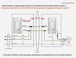 lutron 3 way dimmer switch wiring diagram zookastar com lutron 3 way dimmer switch wiring diagram simple lutron 3 way dimmer switch wiring diagram