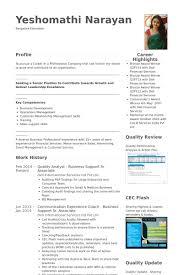 Quality Analyst Resume Samples Visualcv Resume Samples Database