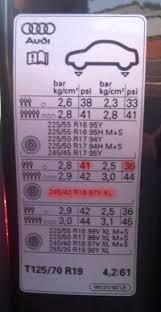 Audi A4 Tyre Pressure Chart Audi A4 Rs4 Tyre Pressure