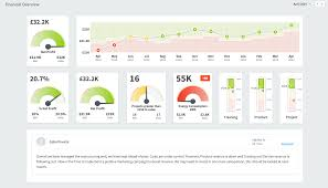 Kpi Chart Template What Is A Kpi Dashboard Intrafocus