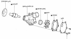 Bearing satuan seal rotor gasket dan plat lihat gambar 3