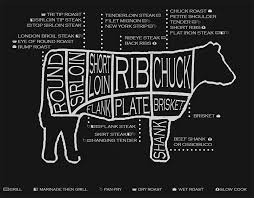 Beef Roasting Chart Beef Roasts The Ultimate Guide Meathacker