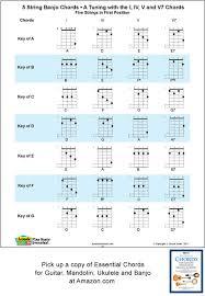 5 String Banjo Tuning Chart 5 String Banjo Chords And Keys A Tuning E A C E
