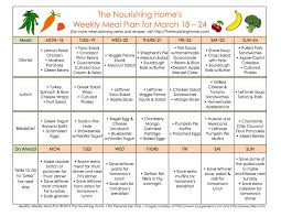 weekly meal planning for two weekly meal plan for two ender realtypark co