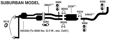 gmc suburban k2500 exhaust diagram from best value auto parts 1996 gmc suburban k2500 exhaust diagram