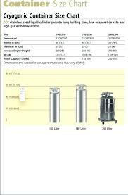 Propane Tank Weight Chart Propane Tank Capacity Tanks