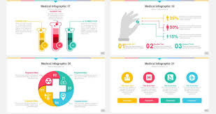 Top Presentation Template 7 Useful Powerpoint Templates For