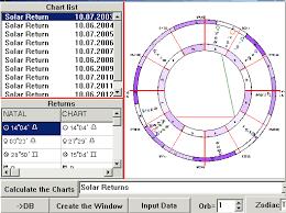 Draconic Chart Calculator Star Trax Astrology Software Alphee Lavoies Astrology