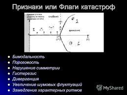 Презентация на тему Теория катастроф НАЧАЛА © Саркисян В  6 Основателями