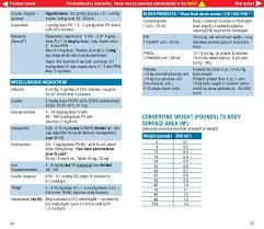 Dexmedetomidine Dose Chart Ped Medhandbook