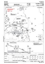 Rnav W Epkk I Epkt Cassubian Virtual Airlines