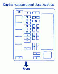 2006 mitsubishi endeavor fuse box diagram 2006 mitsubushi endeavor 2003 engine fuse box block circuit breaker on 2006 mitsubishi endeavor fuse box diagram