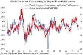 Pmi Chart Global Pmi Rebound In The Cards Seeking Alpha