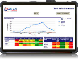 convenience store daily sales report software for convenience stores add systems