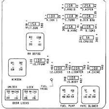 97 saturn fuse panel diagram just another wiring diagram blog • 99 saturn fuse box wiring diagram home rh 19 3 7 medi med ruhr de 97
