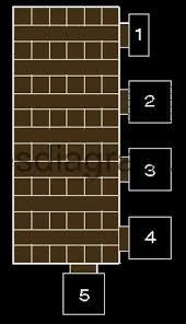 fuse and relay box diagram bmw 3 e36 enbmw e36 blok salon 3