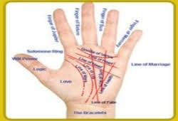 What Is Palm Reading Chart Palm Reading Chart