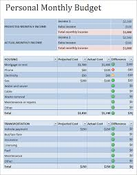 Personal Budget Sample 10 Documents In Pdf Word Excel