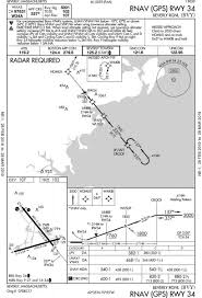 Radar Required Approaches Explained Plane Pilot Magazine