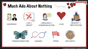 themes in much ado about nothing chart themes