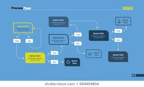 Process Flow Chart Template Powerpoint 2003 1000 Flow Chart Stock Images Photos Vectors Shutterstock