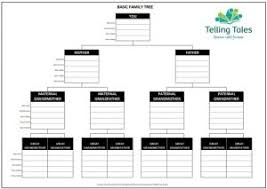 Free Life Story Templates Family Tree And Timeline Template