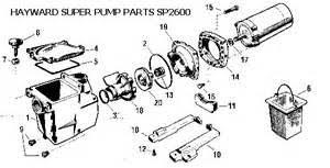 watch more like pool pump diagram pentair pool pump motor wiring diagram as well eco pool pump