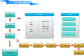 Business Process Flow Chart Software Business Process Diagram Software Create Process Diagram