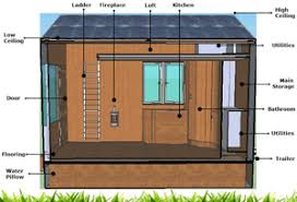 Designing a tiny house Helgerson Interior Interior Sketch Of Northwesterns Tiny House Pad Tiny Houses Tiny House Project Design Innovation Segal Design Institute